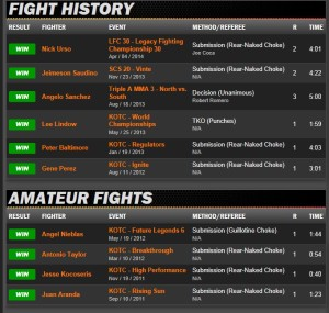 A quick glance over at Ray Borg's Sherdog Profile will tell you plenty of how perfectly (literally) his career has progressed since starting as an amateur and now banging on the door of a UFC roster slot.  Image From Sherdog Fight Finder Database