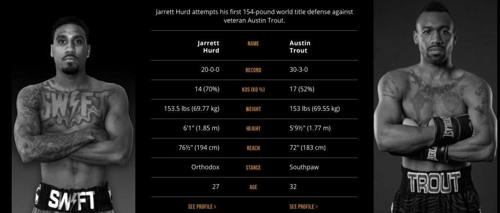 Hurd vs. Trout Tale of the Tape